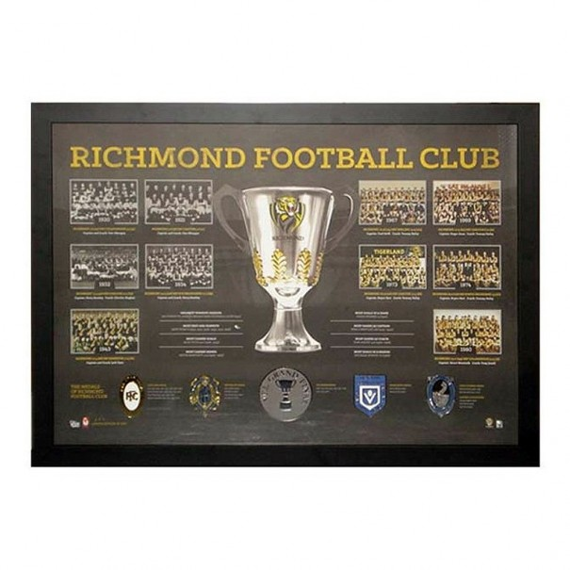 Richmond Football Club Historical Print Framed